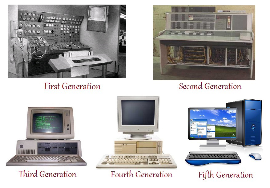 a description of the decade of the 1980s which saw an explosion in computer technology and computer  During the 1960s, the nsf was supporting a variety of research projects in the field of computer technology in education, such as computer-assisted instruction and curriculum making substantial use of computer tools.
